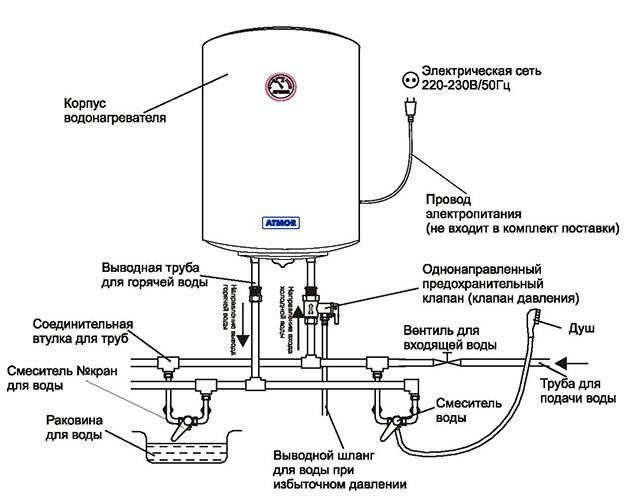 Рис. 1 Схема электрического