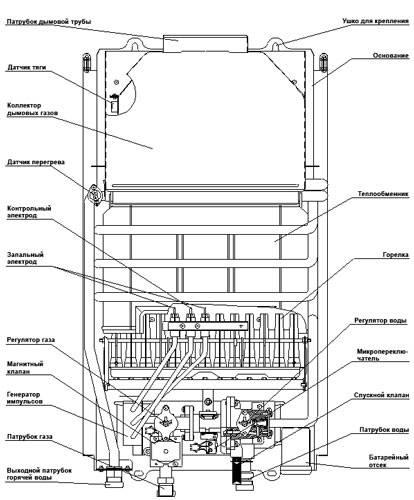 Схема газового проточного